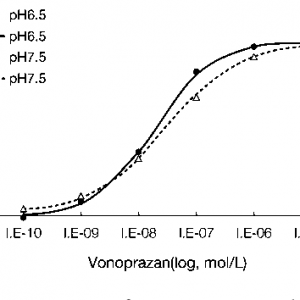 Vonoprazan: It can be an Acid Suppression